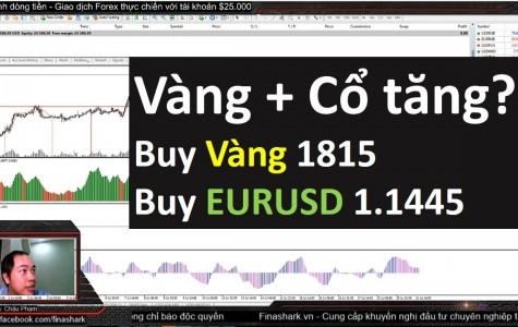 Giao dịch Forex thực chiến 21.07.2020 | Gold + EURUSD