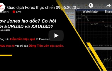 Giao dịch Forex thực chiến 09.06.2020 | DOW JONES US...